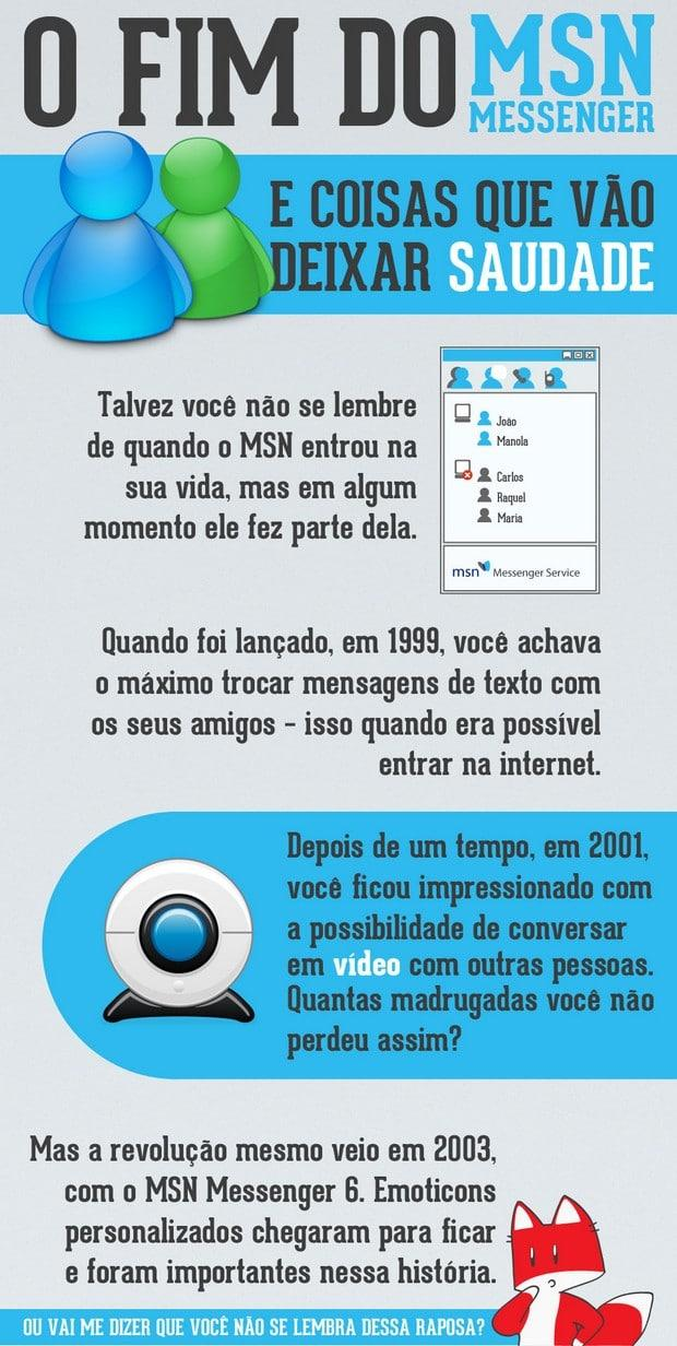 O fim do MSN Messenger
